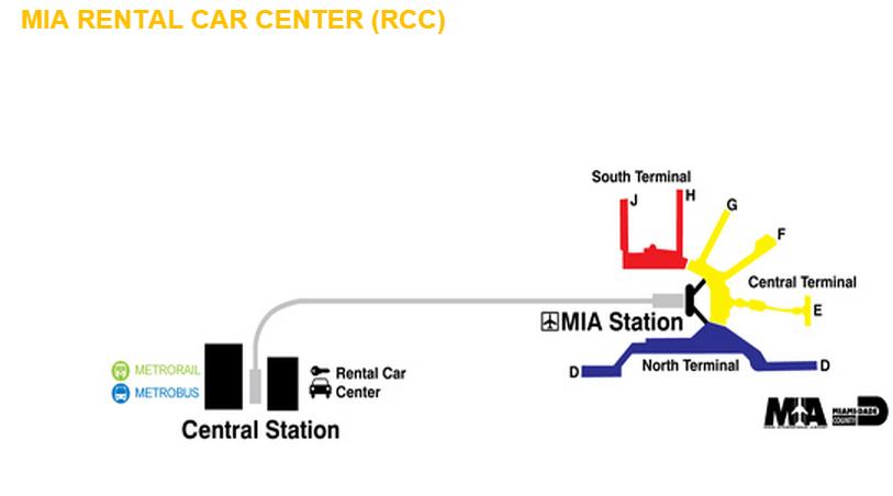 mapa locação de carros em miami