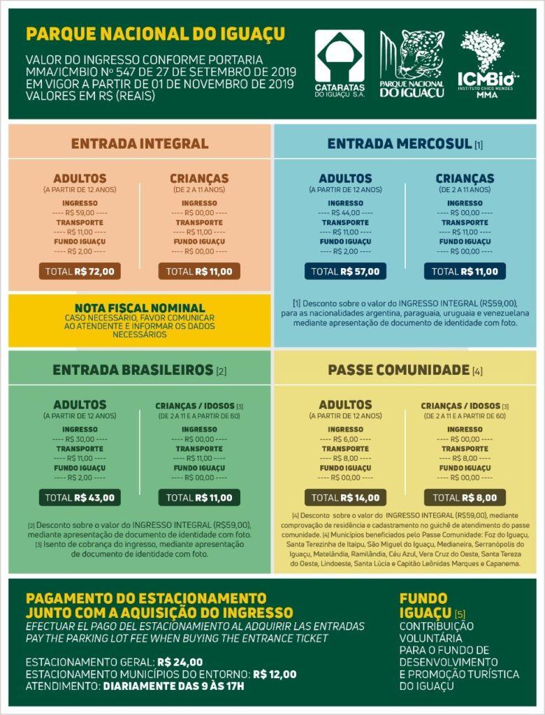 parque-nacional-do-iguaçu-preços